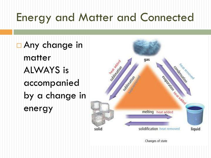 Energy and Matter and Connected