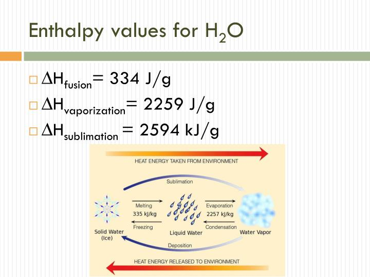 Enthalpy values for H