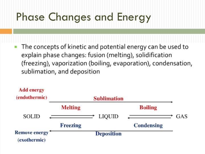 Phase Changes and Energy