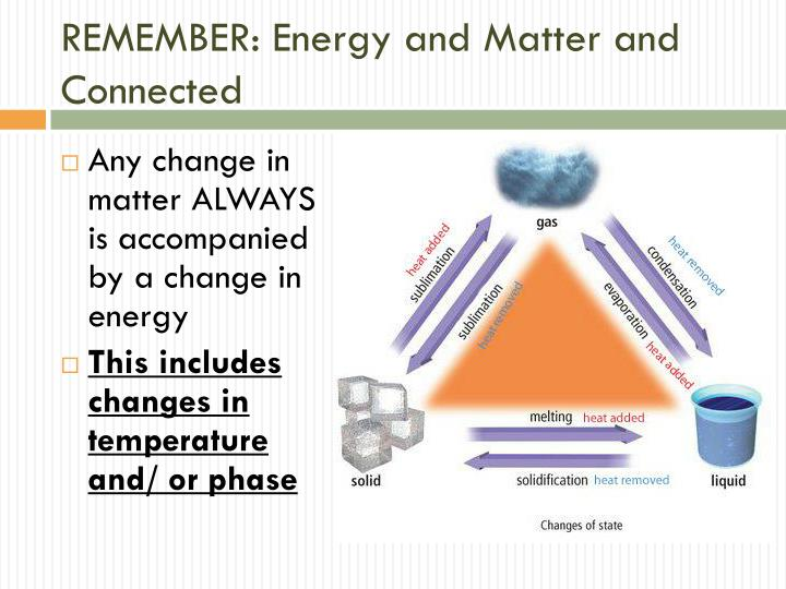 REMEMBER: Energy and Matter and Connected