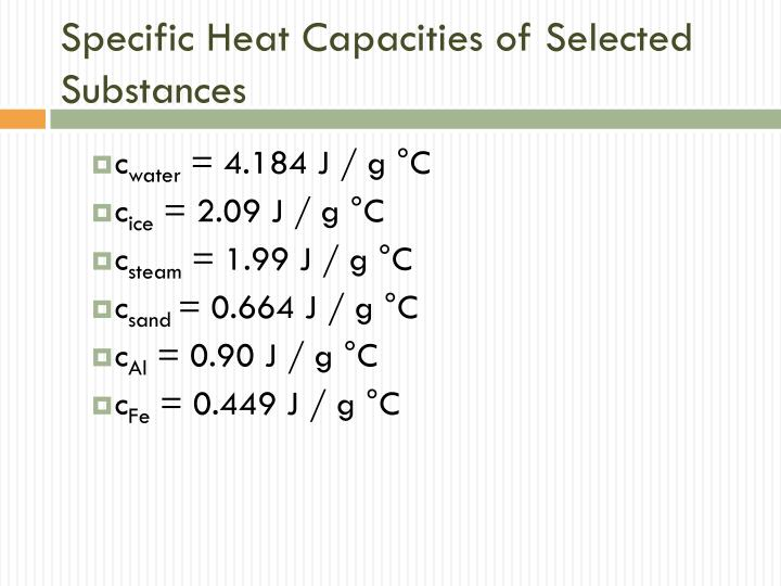 Specific Heat Capacities of Selected Substances