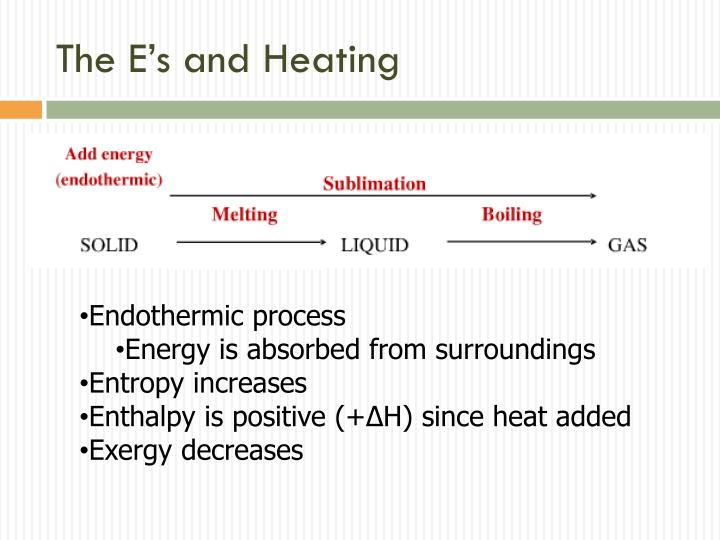 The E's and Heating