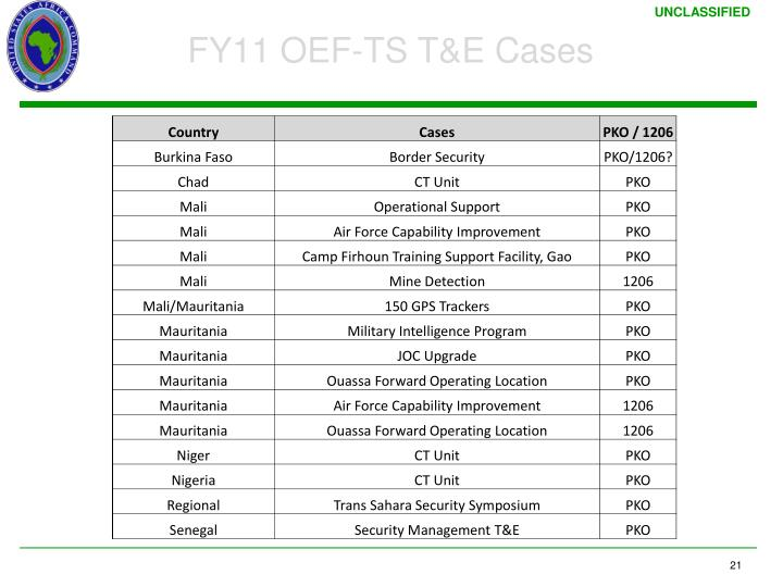 FY11 OEF-TS T&E Cases