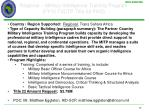 regional military intelligence training program fy12 tsctp title 22 pko