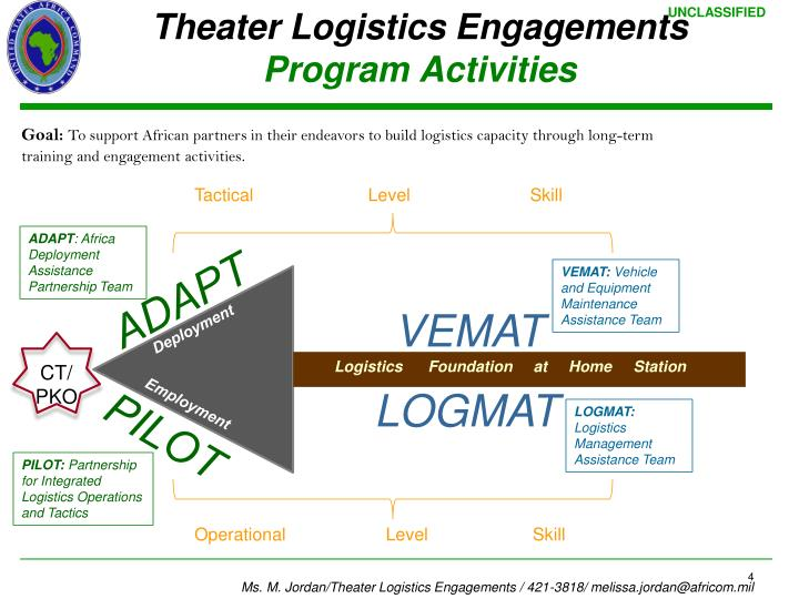 Theater Logistics Engagements
