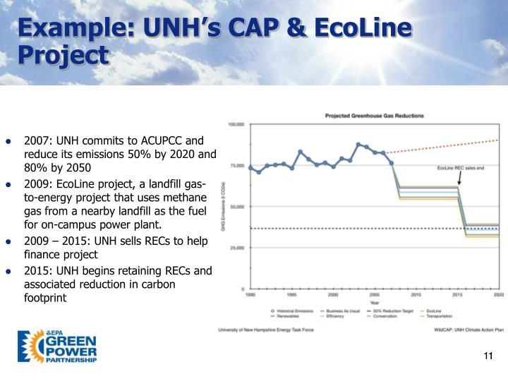 Example: UNH's CAP &