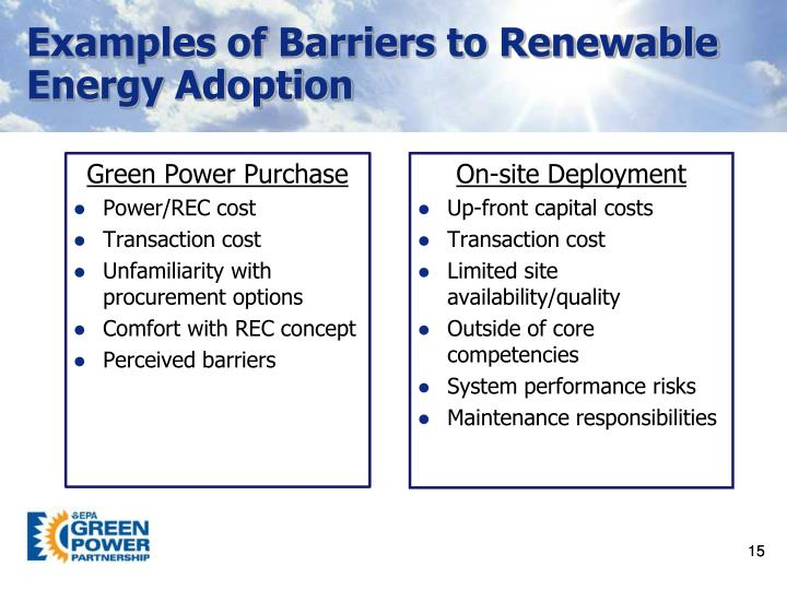 Examples of Barriers to Renewable Energy Adoption