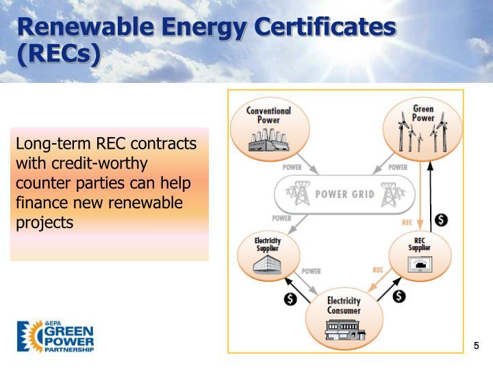 Renewable Energy Certificates (RECs)