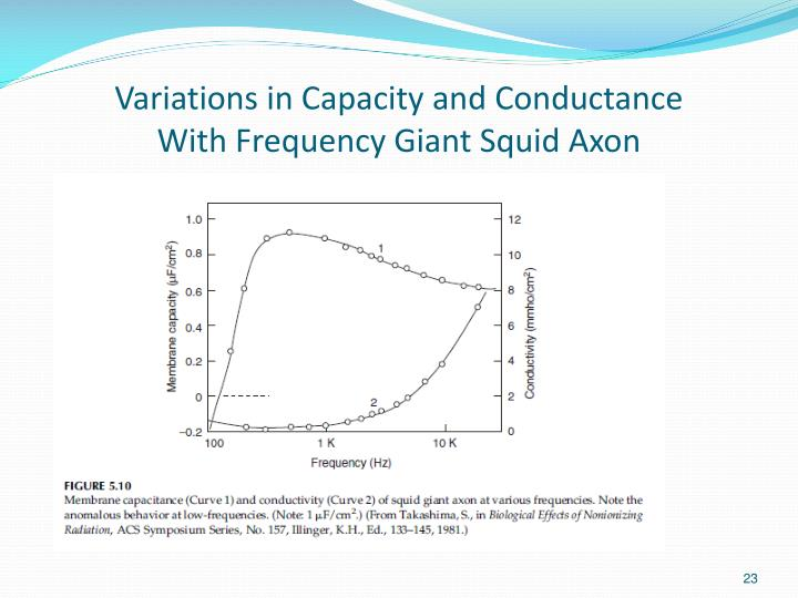 Variations in Capacity and Conductance