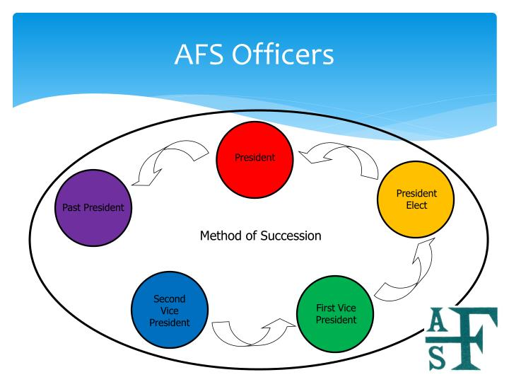 AFS Officers