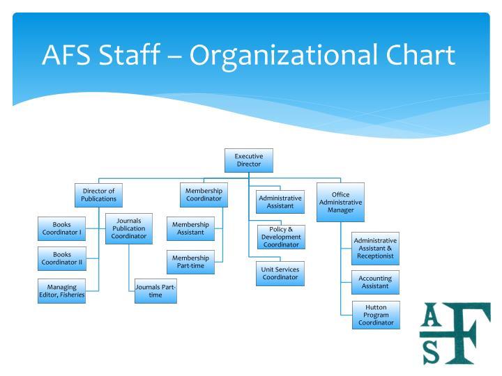 AFS Staff