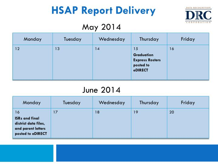 HSAP Report Delivery
