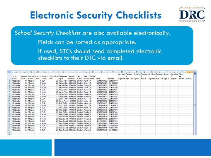 Electronic Security Checklists