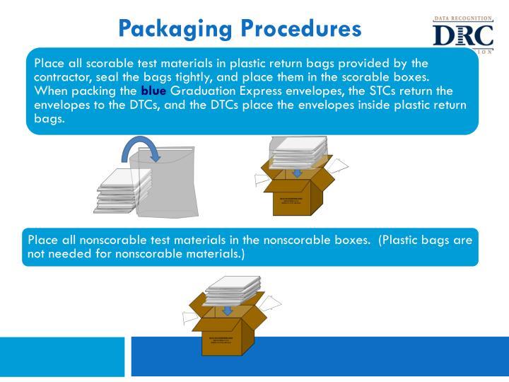 Packaging Procedures