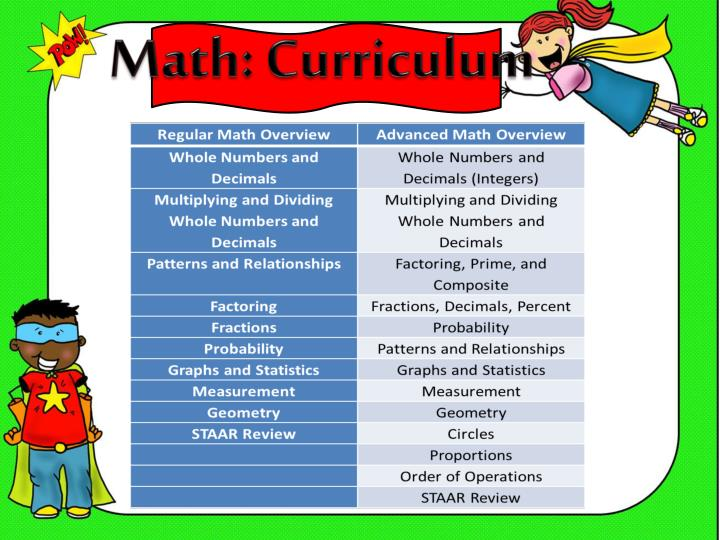 Math: Curriculum