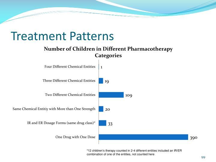 Treatment Patterns