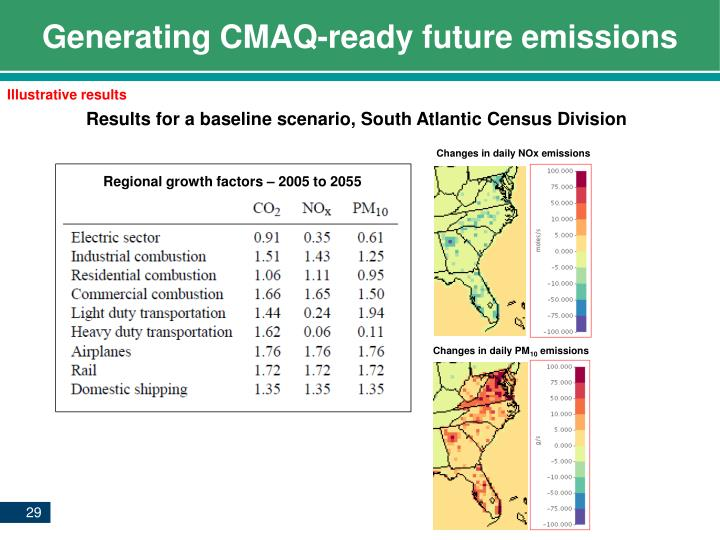 Generating CMAQ-ready future emissions