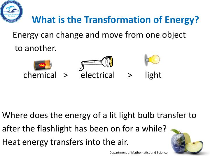 what-is-the-transformation-of-energy-n  Examples Of Energy Transformation Explain on for six grader, convergence or, how drink water, daily life, chemical radiant, sixth grade science, kinetic potential,