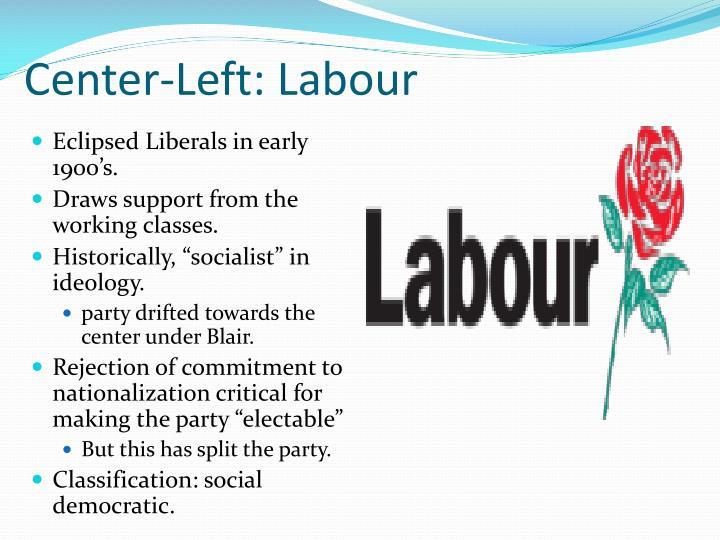 Center-Left: Labour