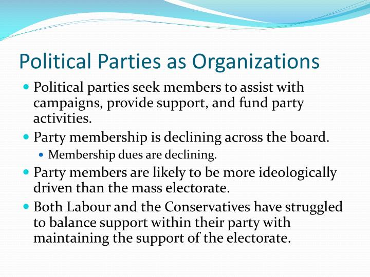Political Parties as Organizations