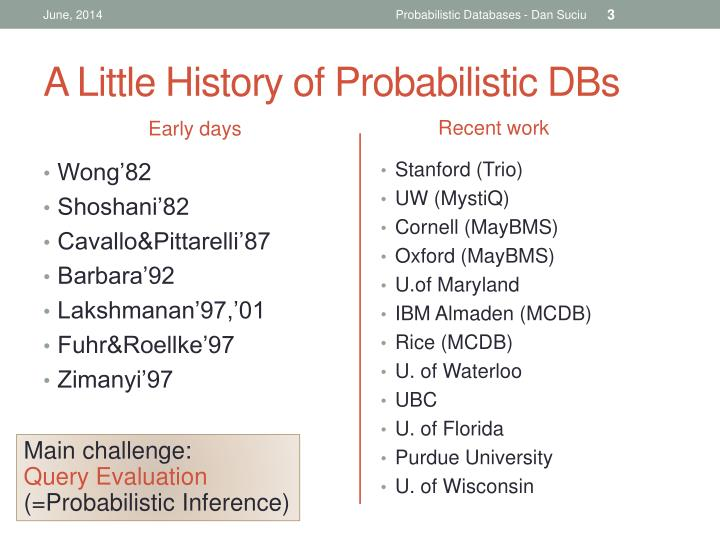 A little history of probabilistic dbs