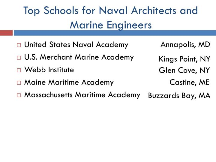 Top Schools For Naval Architects And Marine Engineers