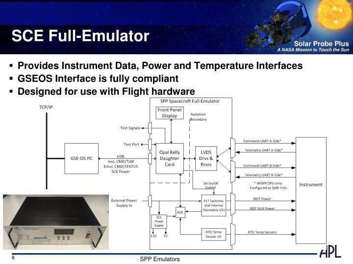 SCE Full-Emulator
