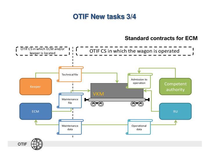 OTIF New tasks
