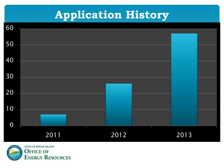 Application History