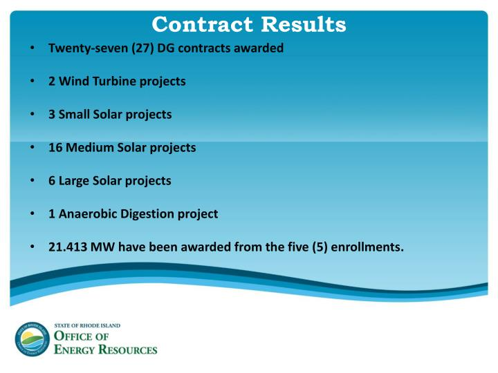 Contract Results
