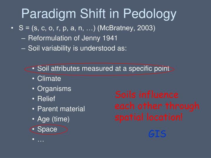 Paradigm Shift in