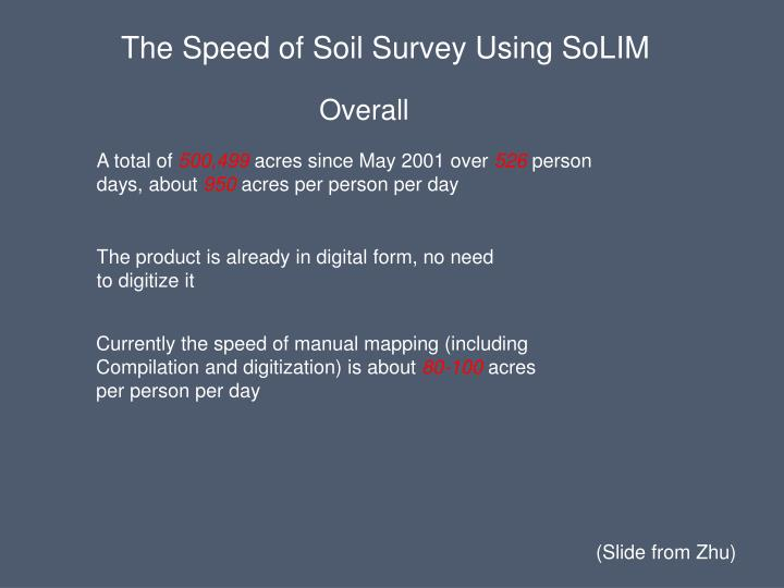 The Speed of Soil Survey Using SoLIM