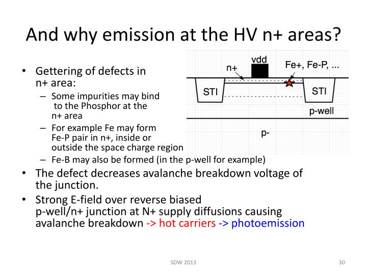 And why emission at the HV n+ areas?