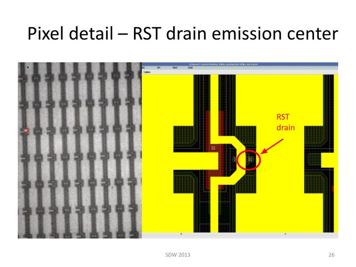 Pixel detail – RST drain emission center