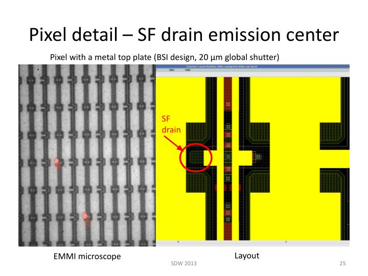 Pixel detail – SF drain emission center
