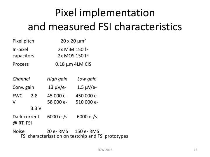 Pixel implementation