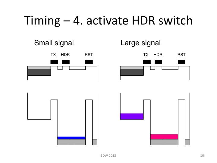 Timing – 4. activate HDR switch