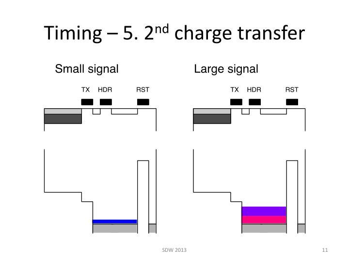 Timing – 5. 2