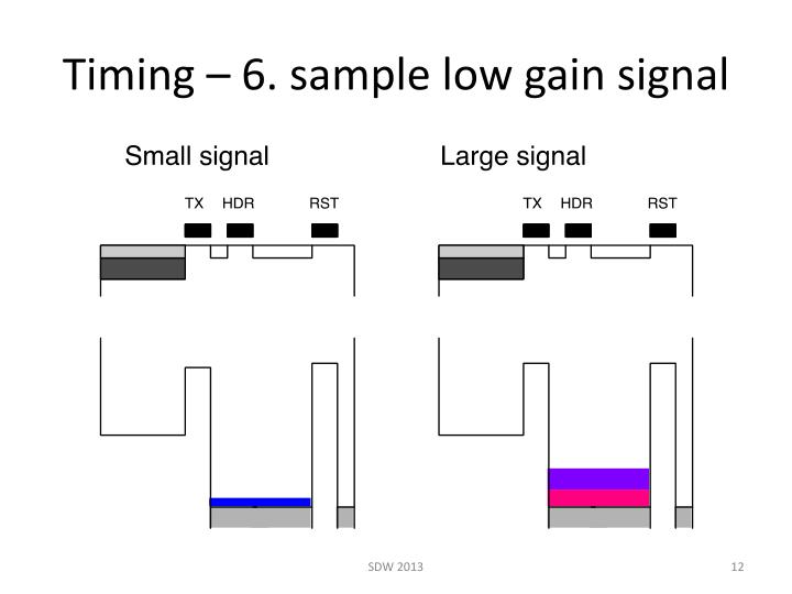 Timing – 6. sample low gain signal