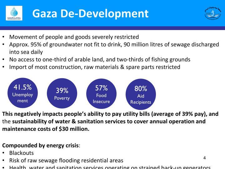 Gaza De-Development