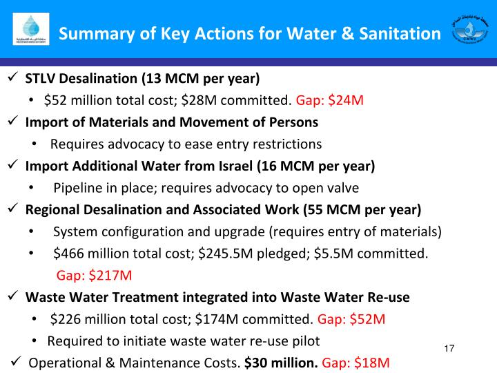 STLV Desalination (13 MCM per year)