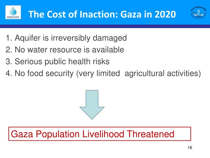 The Cost of Inaction: Gaza in 2020