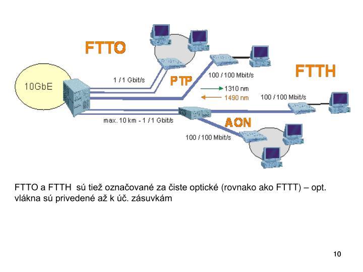 FTTO a FTTH  sú tiež označované za čiste optické