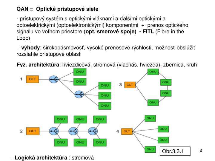 OAN =  Optické prístupové siete