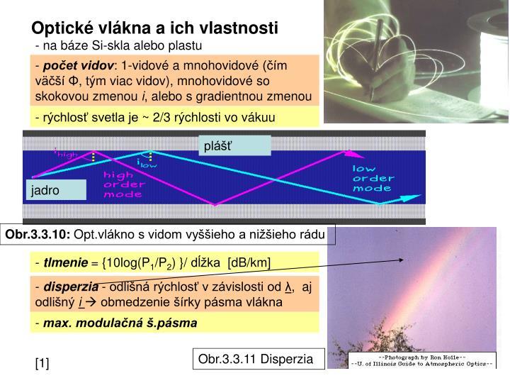 Optické vlákna a ich vlastnosti