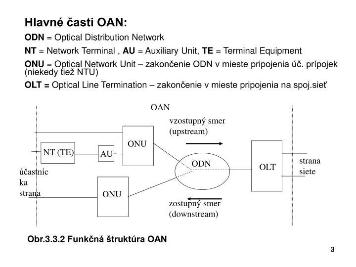 Hlavné časti OAN: