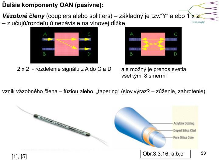 Ďalšie komponenty OAN (pasívne):