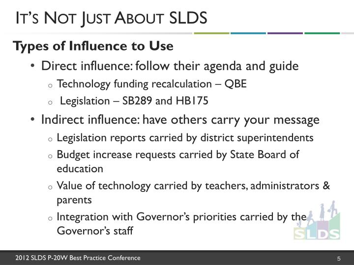 It's Not Just About SLDS