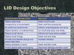 lid design objectives