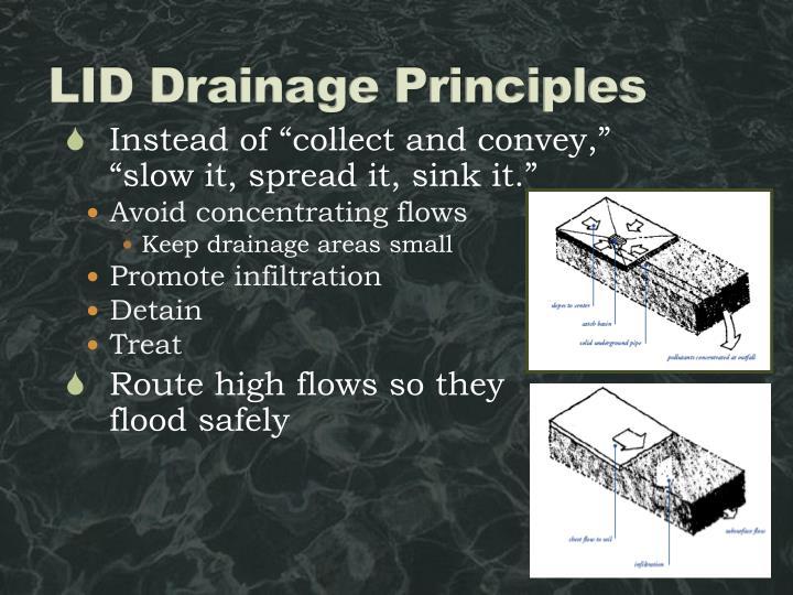 LID Drainage Principles